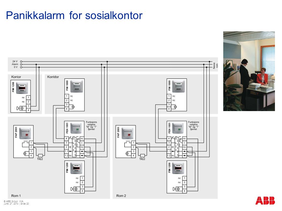 Panikkalarm for sosialkontor © ABB Group WA June 27, 2014 | Slide 20