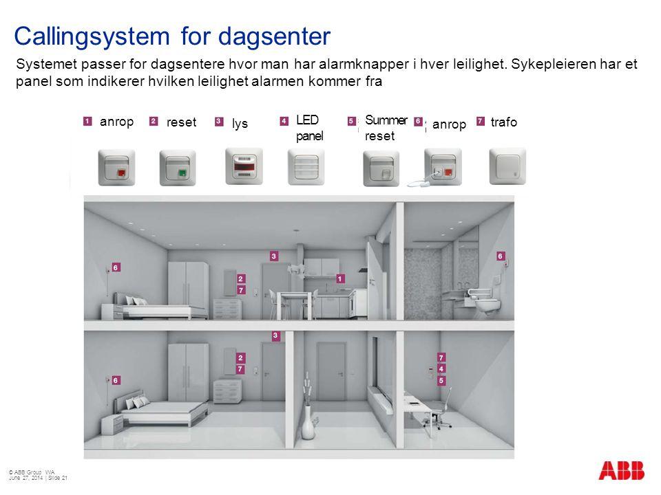 Callingsystem for dagsenter © ABB Group March 12, 2009 | Slide ‹#› Systemet passer for dagsentere hvor man har alarmknapper i hver leilighet. Sykeplei