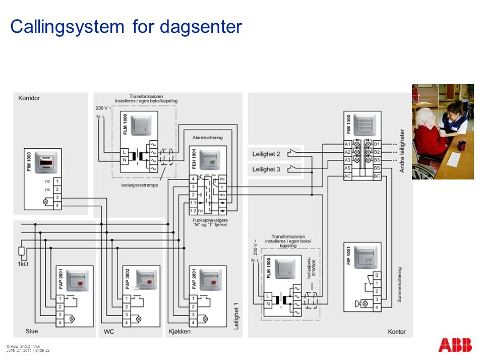 Callingsystem for dagsenter © ABB Group WA June 27, 2014 | Slide 22