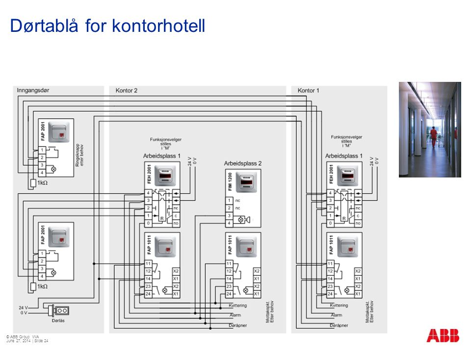 Dørtablå for kontorhotell © ABB Group WA June 27, 2014 | Slide 24