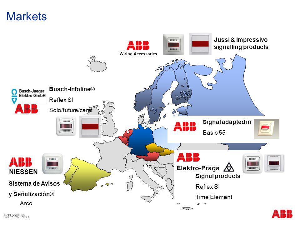 Markets © ABB Group WA June 27, 2014 | Slide 9 Elektro-Praga NIESSEN Busch-Infoline® Reflex SI Solo/future/carat Sistema de Avisos y Señalización® Jus