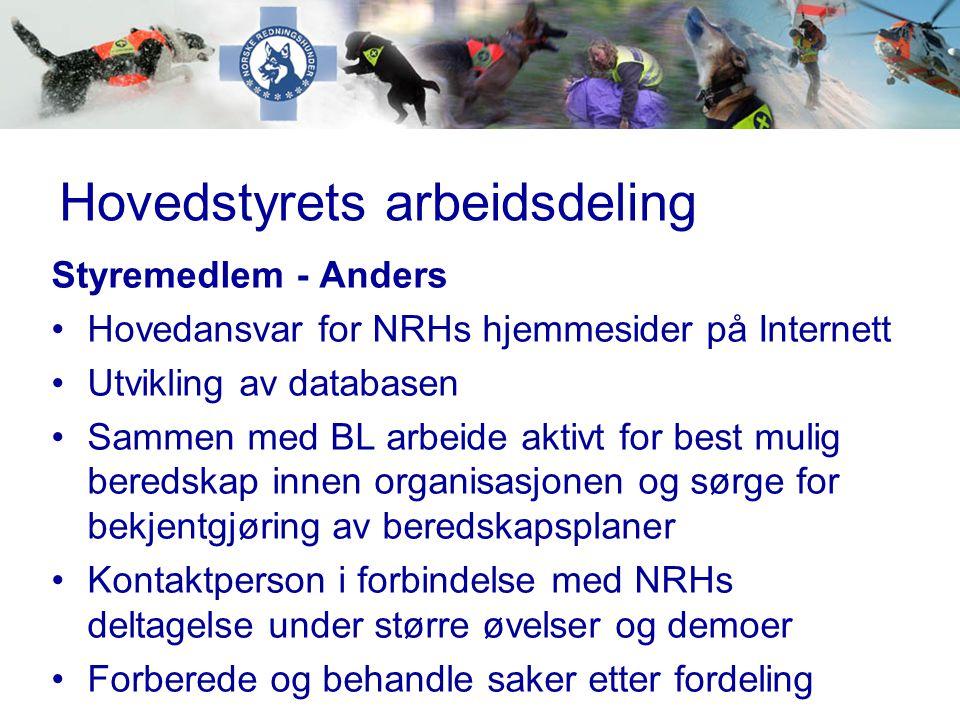 Hovedstyrets arbeidsdeling Styremedlem - Anders •Hovedansvar for NRHs hjemmesider på Internett •Utvikling av databasen •Sammen med BL arbeide aktivt f