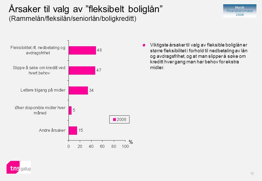 10 Norsk Finansbarometer 2008 % Viktigste årsaker til valg av fleksible boliglån er større fleksibilitet i forhold til nedbetaling av lån og avdragsfrihet, og at man slipper å søke om kreditt hver gang man har behov for ekstra midler.