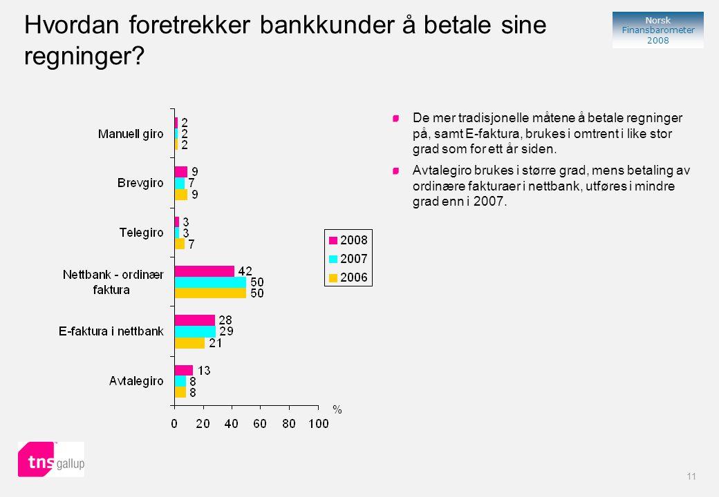 11 Norsk Finansbarometer 2008 % De mer tradisjonelle måtene å betale regninger på, samt E-faktura, brukes i omtrent i like stor grad som for ett år siden.