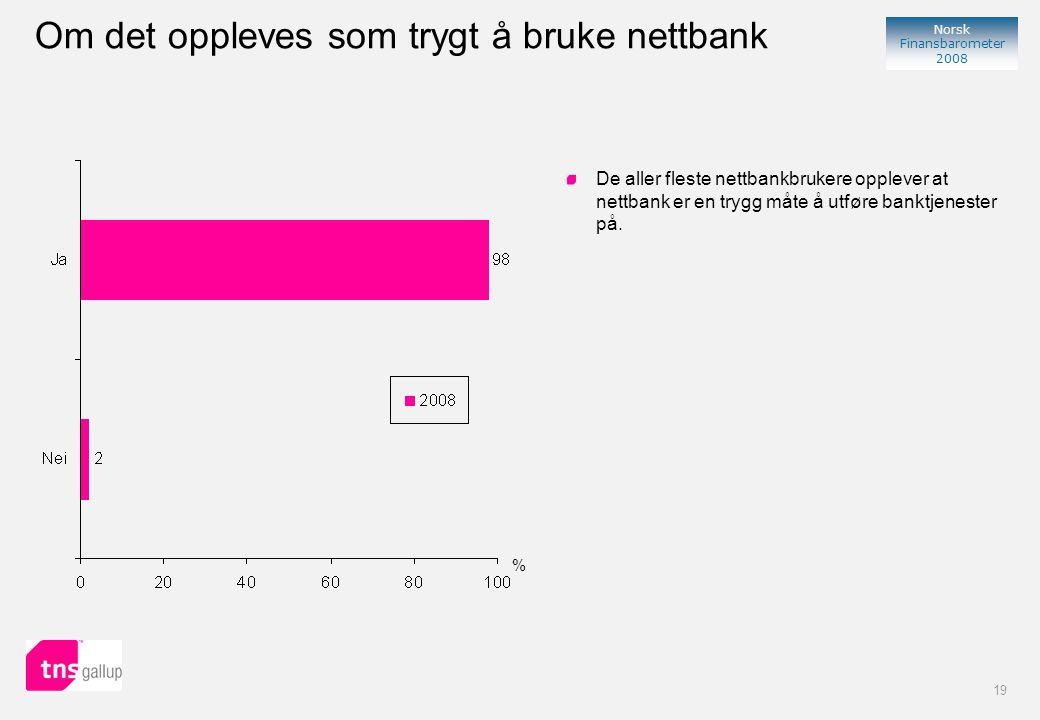 19 Norsk Finansbarometer 2008 % De aller fleste nettbankbrukere opplever at nettbank er en trygg måte å utføre banktjenester på.