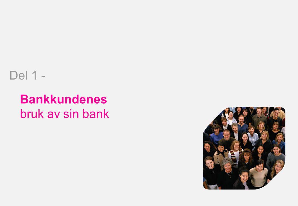 24 Norsk Finansbarometer 2008 % For ett år siden var 40 prosent av bankkundene med i et kundeprogram i sin hovedbank.