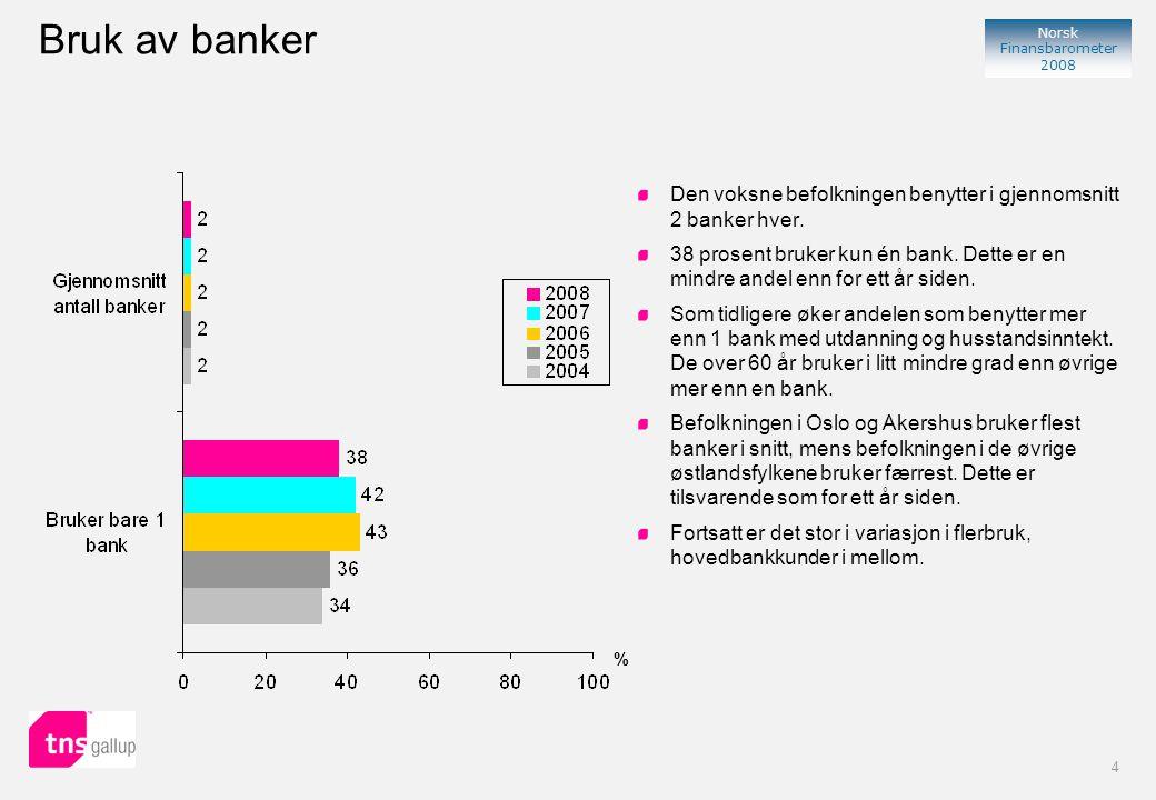 4 Norsk Finansbarometer 2008 Bruk av banker Den voksne befolkningen benytter i gjennomsnitt 2 banker hver.