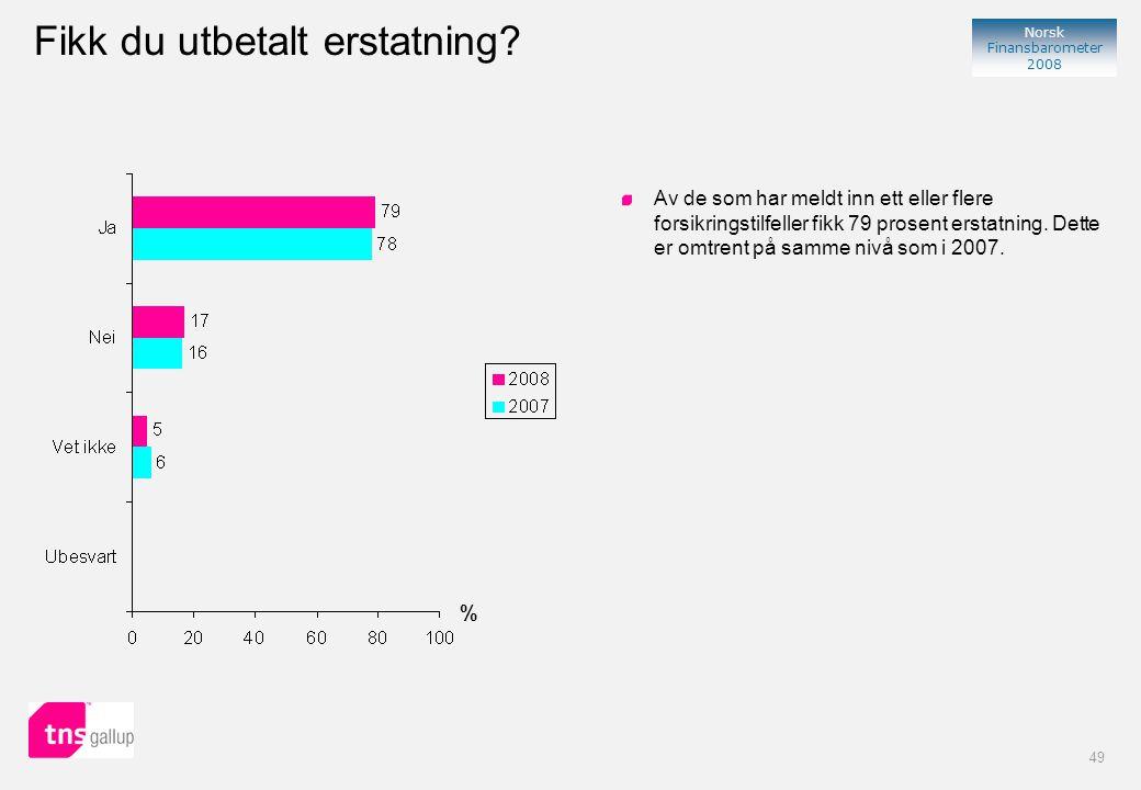 49 Norsk Finansbarometer 2008 Fikk du utbetalt erstatning.
