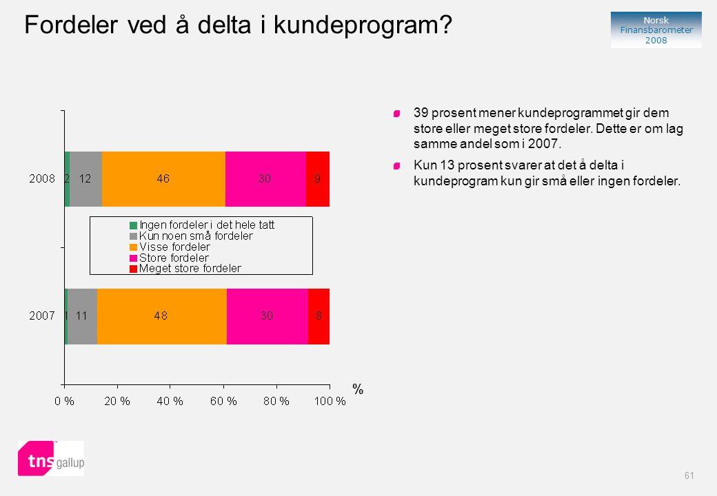 61 Norsk Finansbarometer 2008 % 39 prosent mener kundeprogrammet gir dem store eller meget store fordeler.