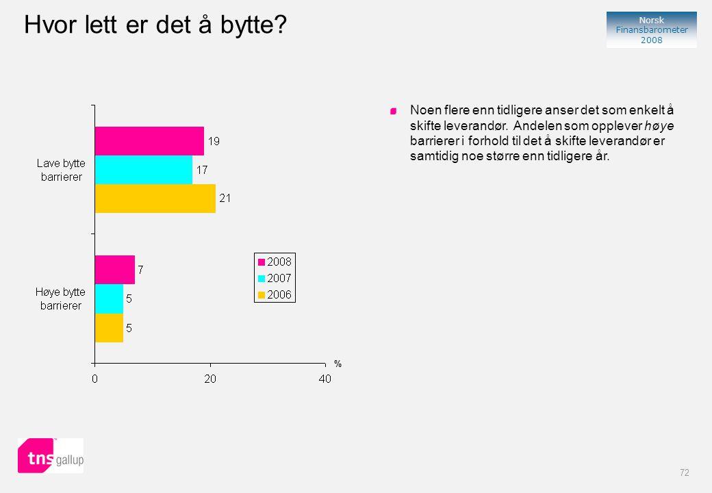 72 Norsk Finansbarometer 2008 Hvor lett er det å bytte.