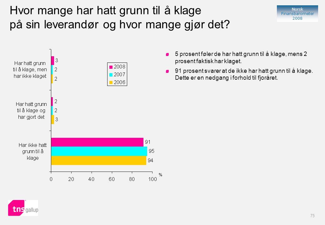75 Norsk Finansbarometer 2008 Hvor mange har hatt grunn til å klage på sin leverandør og hvor mange gjør det.