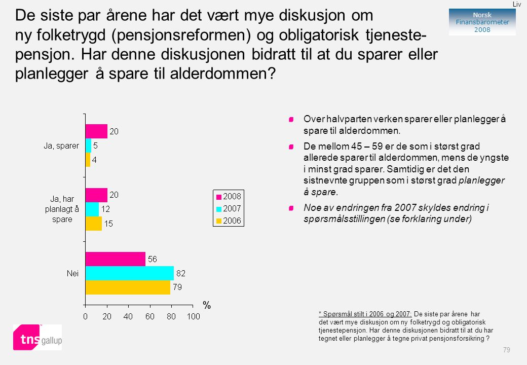 79 Norsk Finansbarometer 2008 De siste par årene har det vært mye diskusjon om ny folketrygd (pensjonsreformen) og obligatorisk tjeneste- pensjon.