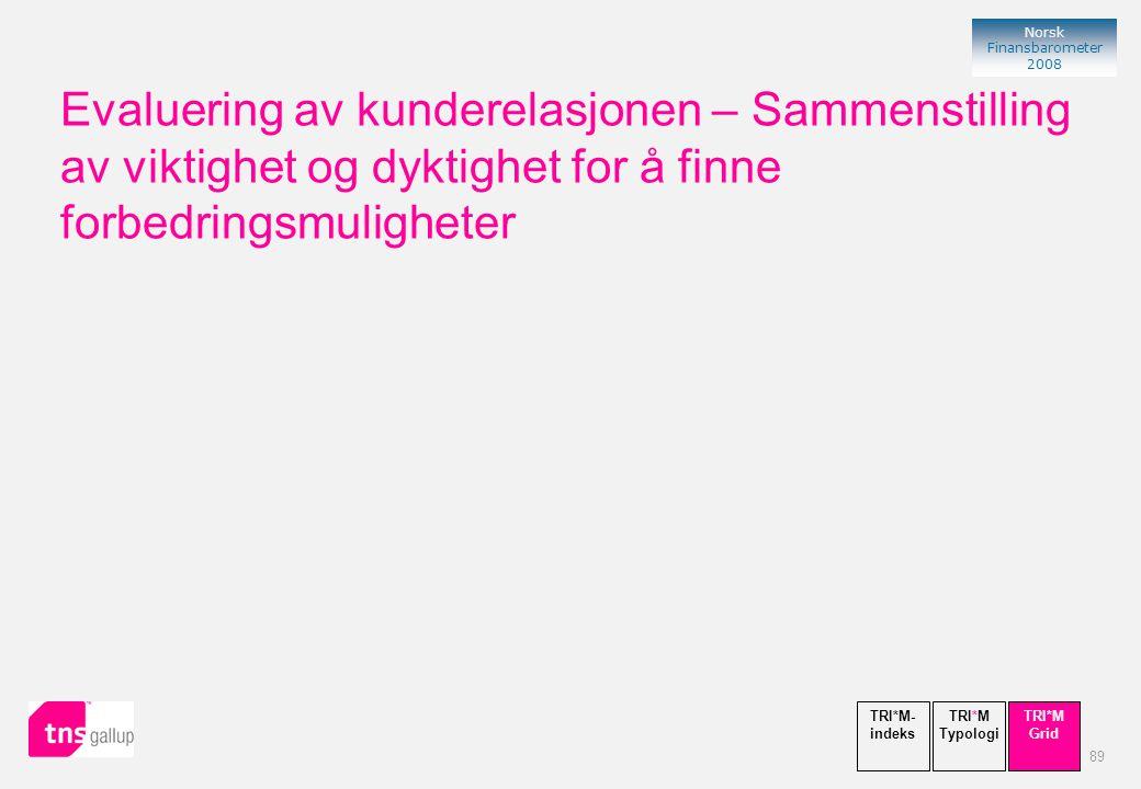 89 Norsk Finansbarometer 2008 Evaluering av kunderelasjonen – Sammenstilling av viktighet og dyktighet for å finne forbedringsmuligheter TRI*M Typologi TRI*M- indeks TRI*M Grid