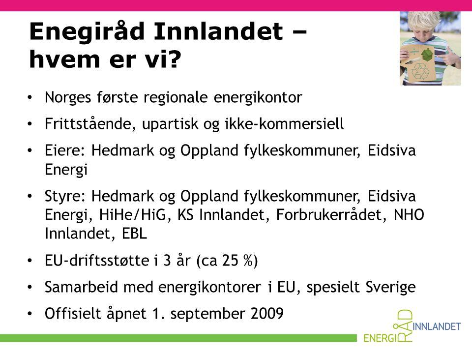 Enegiråd Innlandet – hvem er vi? • Norges første regionale energikontor • Frittstående, upartisk og ikke-kommersiell • Eiere: Hedmark og Oppland fylke