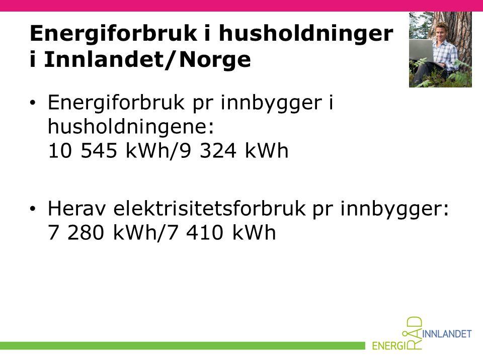 • Energiforbruk pr innbygger i husholdningene: 10 545 kWh/9 324 kWh • Herav elektrisitetsforbruk pr innbygger: 7 280 kWh/7 410 kWh Energiforbruk i hus