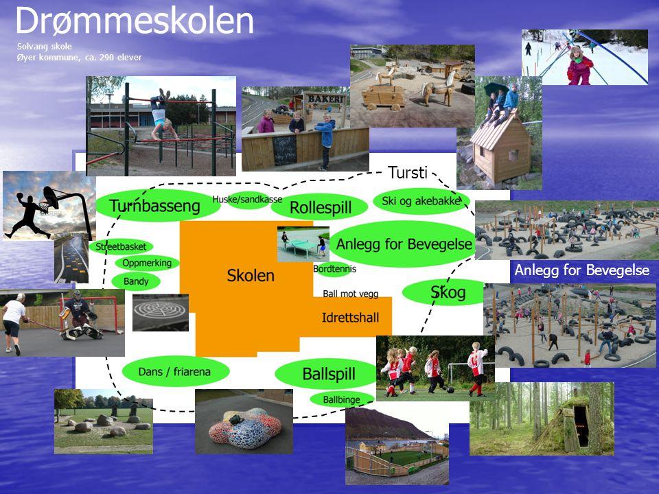 Drømmeskolen Solvang skole Øyer kommune, ca. 290 elever Anlegg for Bevegelse Drømmebærer Tursti