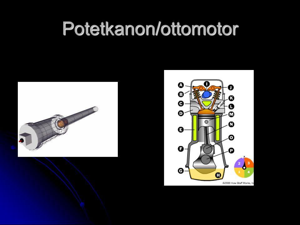 Potetkanon/ottomotor
