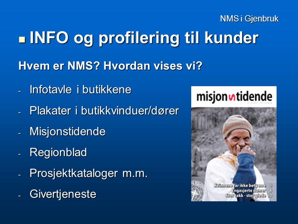 NMS i Gjenbruk *Digital fotoramme i butikkvindu -Går kontinuerlig og gir info til kunder - Hvem er vi.