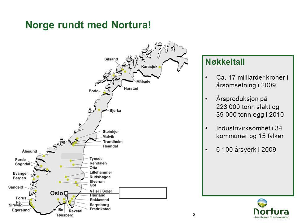 2 Norge rundt med Nortura! Nøkkeltall •Ca. 17 milliarder kroner i årsomsetning i 2009 •Årsproduksjon på 223 000 tonn slakt og 39 000 tonn egg i 2010 •