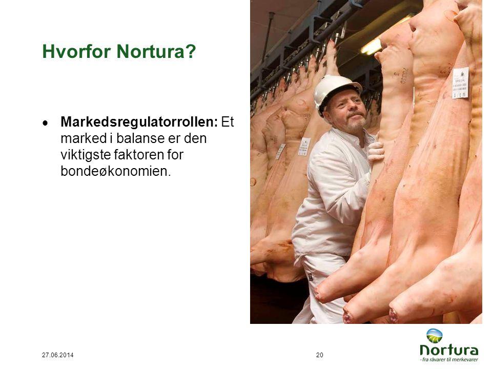 27.06.201420 Hvorfor Nortura?  Markedsregulatorrollen: Et marked i balanse er den viktigste faktoren for bondeøkonomien.