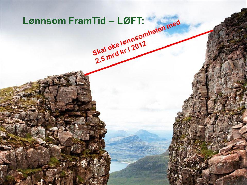 27.06.20145 Skal øke lønnsomheten med 2,5 mrd kr i 2012 Lønnsom FramTid – LØFT: