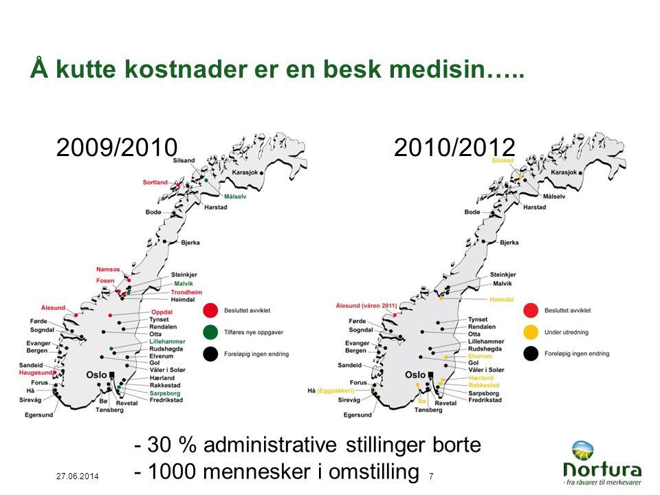 Å kutte kostnader er en besk medisin….. 27.06.20147 2009/20102010/2012 - 30 % administrative stillinger borte - 1000 mennesker i omstilling
