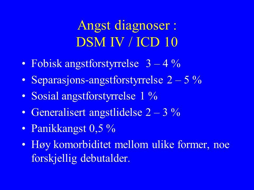 Angst diagnoser : DSM IV / ICD 10 •Fobisk angstforstyrrelse 3 – 4 % •Separasjons-angstforstyrrelse 2 – 5 % •Sosial angstforstyrrelse 1 % •Generalisert