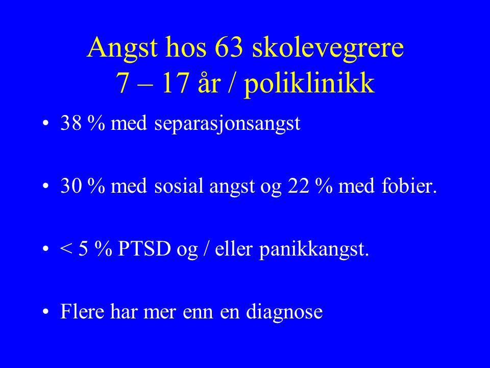 Angst hos 63 skolevegrere 7 – 17 år / poliklinikk •38 % med separasjonsangst •30 % med sosial angst og 22 % med fobier. •< 5 % PTSD og / eller panikka