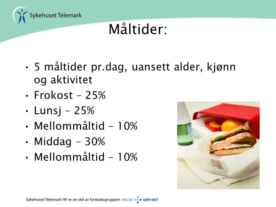 Måltider: •5 måltider pr.dag, uansett alder, kjønn og aktivitet •Frokost – 25% •Lunsj – 25% •Mellommåltid – 10% •Middag – 30% •Mellommåltid – 10%