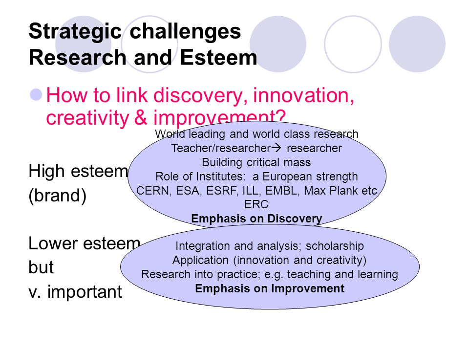 Strategic challenges Research and Esteem  How to link discovery, innovation, creativity & improvement.