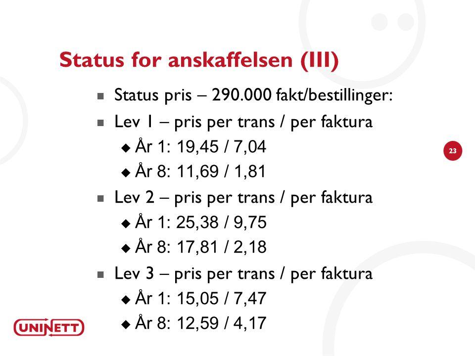23 Status for anskaffelsen (III)  Status pris – 290.000 fakt/bestillinger:  Lev 1 – pris per trans / per faktura  År 1: 19,45 / 7,04  År 8: 11,69 / 1,81  Lev 2 – pris per trans / per faktura  År 1: 25,38 / 9,75  År 8: 17,81 / 2,18  Lev 3 – pris per trans / per faktura  År 1: 15,05 / 7,47  År 8: 12,59 / 4,17