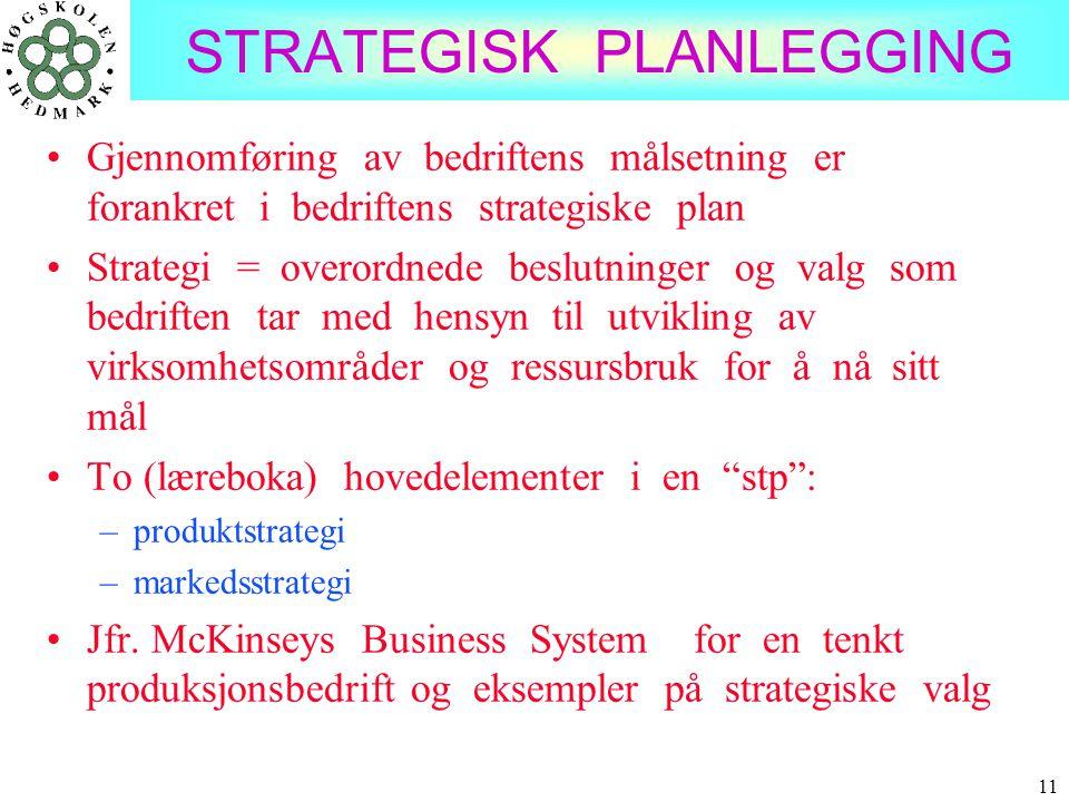 11 STRATEGISK PLANLEGGING •Gjennomføring av bedriftens målsetning er forankret i bedriftens strategiske plan •Strategi = overordnede beslutninger og v