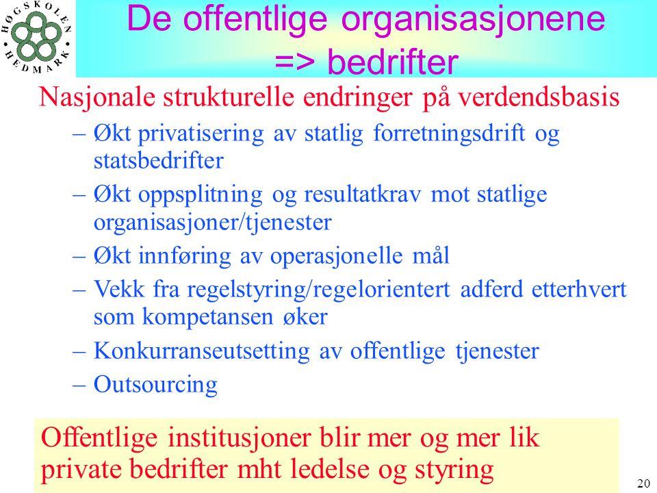 20 De offentlige organisasjonene => bedrifter Nasjonale strukturelle endringer på verdendsbasis –Økt privatisering av statlig forretningsdrift og stat