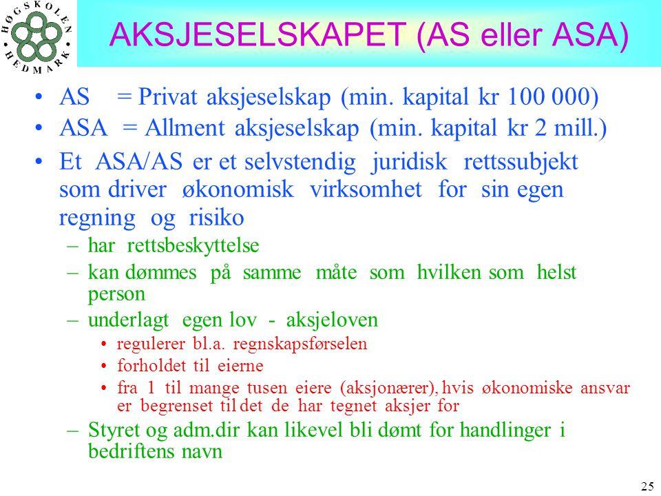 25 AKSJESELSKAPET (AS eller ASA) •AS = Privat aksjeselskap (min. kapital kr 100 000) •ASA = Allment aksjeselskap (min. kapital kr 2 mill.) •Et ASA/AS