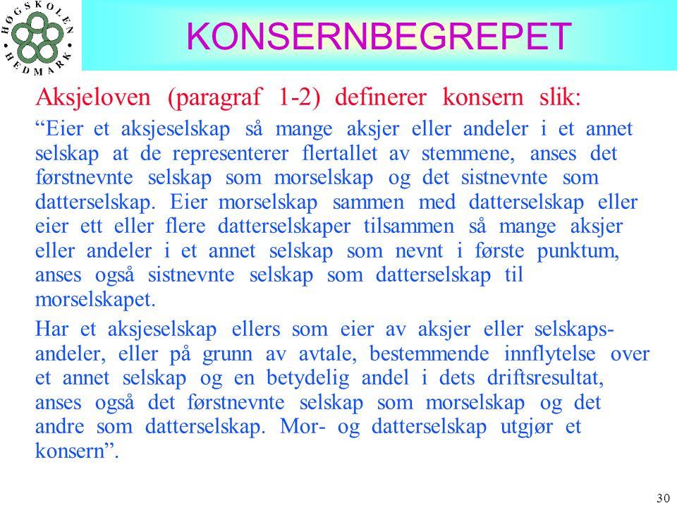 """30 KONSERNBEGREPET Aksjeloven (paragraf 1-2) definerer konsern slik: """"Eier et aksjeselskap så mange aksjer eller andeler i et annet selskap at de repr"""