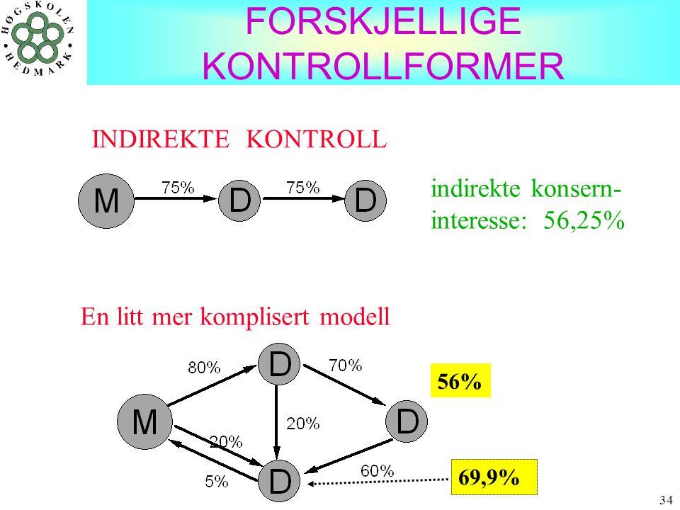 34 FORSKJELLIGE KONTROLLFORMER INDIREKTE KONTROLL indirekte konsern- interesse: 56,25% En litt mer komplisert modell 56% 69,9%