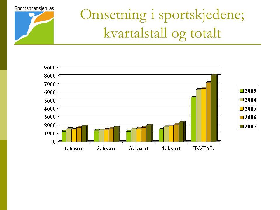 Omsetning i sportskjedene; kvartalstall og totalt