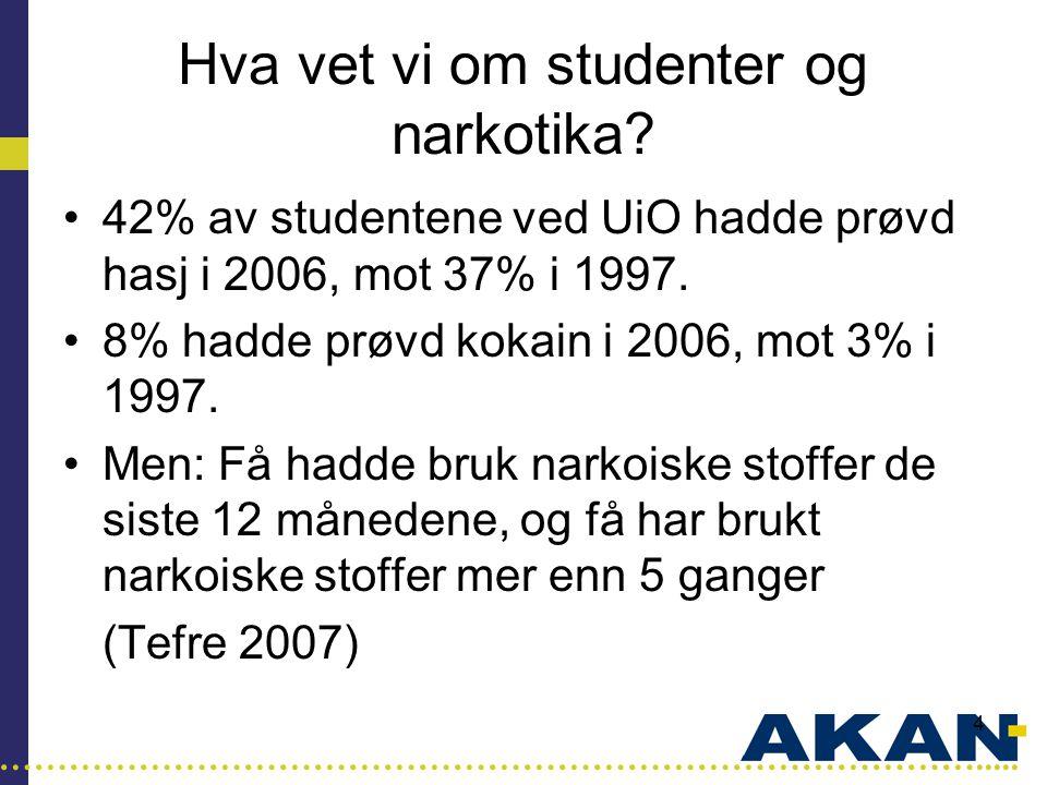 …………………………………………………………………………..... 4 Hva vet vi om studenter og narkotika? •42% av studentene ved UiO hadde prøvd hasj i 2006, mot 37% i 1997. •8% hadd