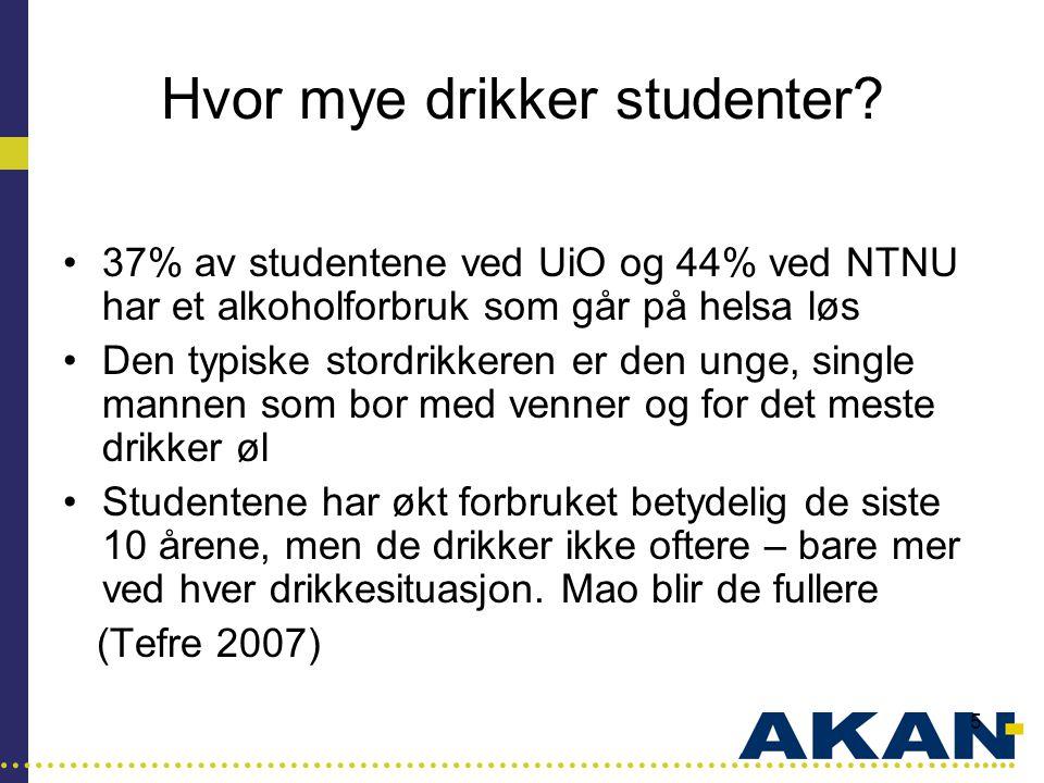 …………………………………………………………………………..... 5 Hvor mye drikker studenter? •37% av studentene ved UiO og 44% ved NTNU har et alkoholforbruk som går på helsa løs