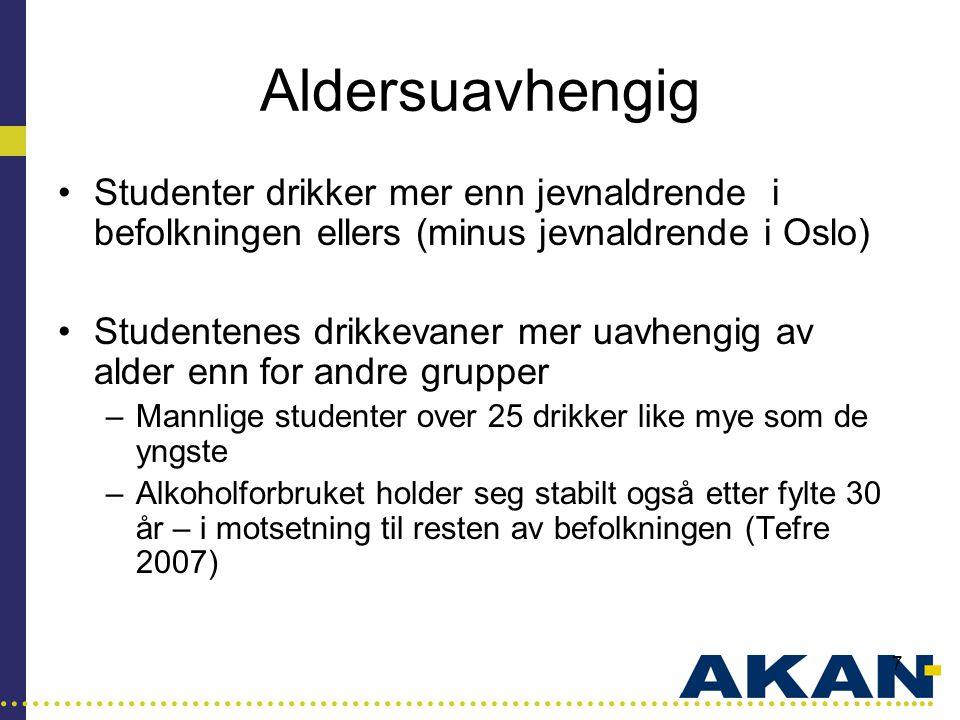 …………………………………………………………………………..... 7 Aldersuavhengig •Studenter drikker mer enn jevnaldrende i befolkningen ellers (minus jevnaldrende i Oslo) •Student