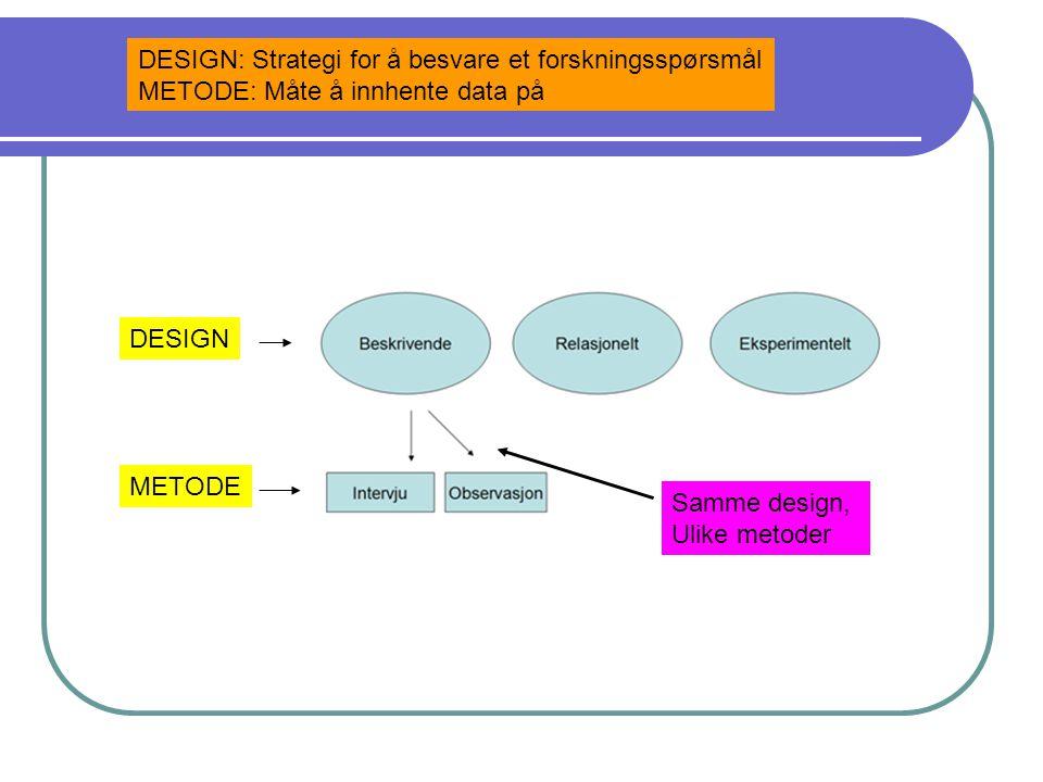 DESIGN METODE DESIGN: Strategi for å besvare et forskningsspørsmål METODE: Måte å innhente data på Samme design, Ulike metoder