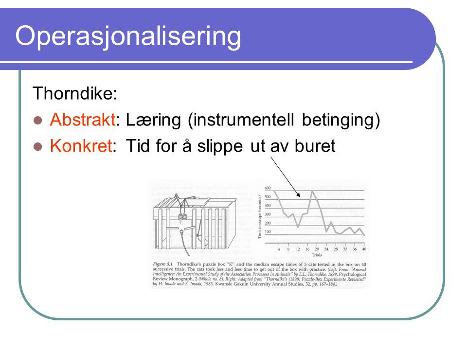 Operasjonalisering Thorndike:  Abstrakt:Læring (instrumentell betinging)  Konkret:Tid for å slippe ut av buret