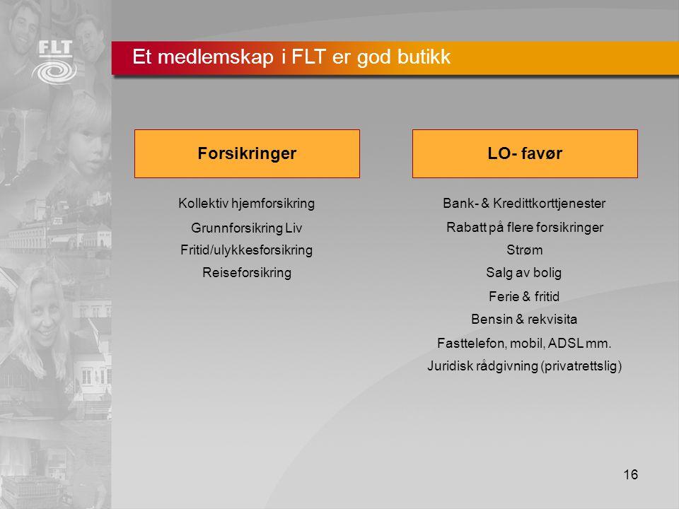 16 Et medlemskap i FLT er god butikk ForsikringerLO- favør Bank- & Kredittkorttjenester Strøm Salg av bolig Rabatt på flere forsikringer Ferie & fritid Bensin & rekvisita Fasttelefon, mobil, ADSL mm.