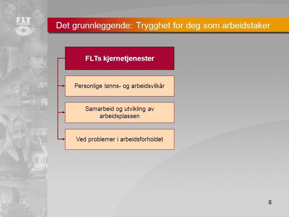 6 Det grunnleggende: Trygghet for deg som arbeidstaker FLTs kjernetjenester Personlige lønns- og arbeidsvilkår Samarbeid og utvikling av arbeidsplassen Ved problemer i arbeidsforholdet