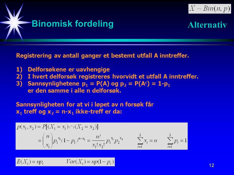 12 Binomisk fordeling Registrering av antall ganger et bestemt utfall A inntreffer. 1)Delforsøkene er uavhengige 2)I hvert delforsøk registreres hvorv