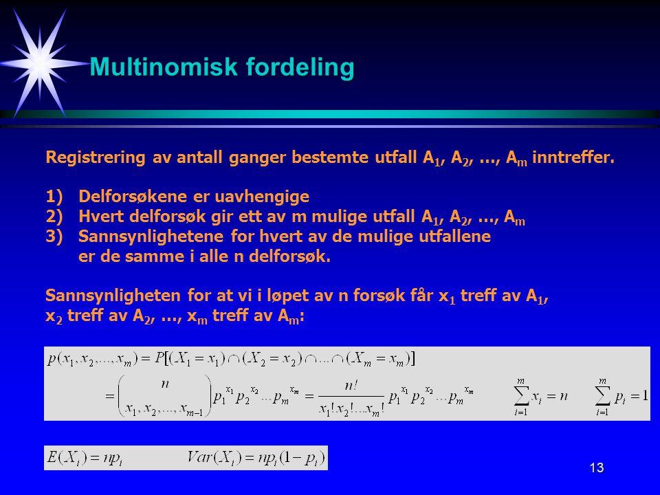13 Multinomisk fordeling Registrering av antall ganger bestemte utfall A 1, A 2, …, A m inntreffer. 1)Delforsøkene er uavhengige 2)Hvert delforsøk gir