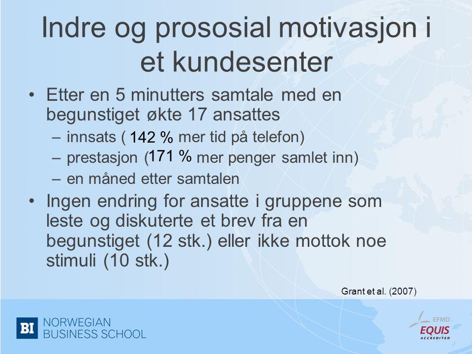 Indre og prososial motivasjon i et kundesenter •Etter en 5 minutters samtale med en begunstiget økte 17 ansattes –innsats ( mer tid på telefon) –prest