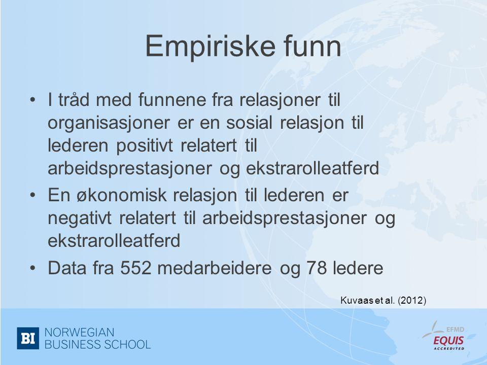 Empiriske funn •I tråd med funnene fra relasjoner til organisasjoner er en sosial relasjon til lederen positivt relatert til arbeidsprestasjoner og ek