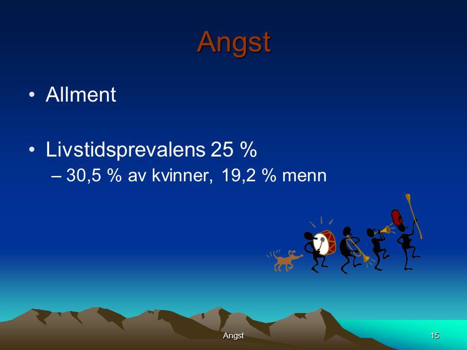 Angst15 Angst •Allment •Livstidsprevalens 25 % –30,5 % av kvinner, 19,2 % menn