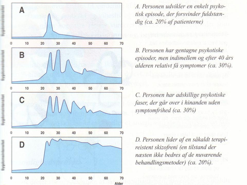 9 Prodromalfase (før aktive psykotiske symptomer bryter ut)